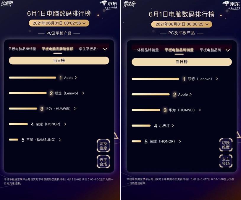 """""""平板黑马""""联想再度冲击618,钜惠亮相京东品牌日!-产业互联网"""