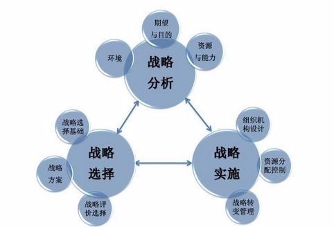 网络营销方法方式