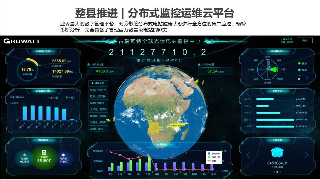 2020年全球户用逆变器排名出炉,古瑞瓦特第一