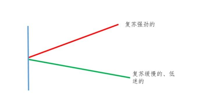 盈亚证券咨询——K型经济下更需要专业的证券投资咨询服务