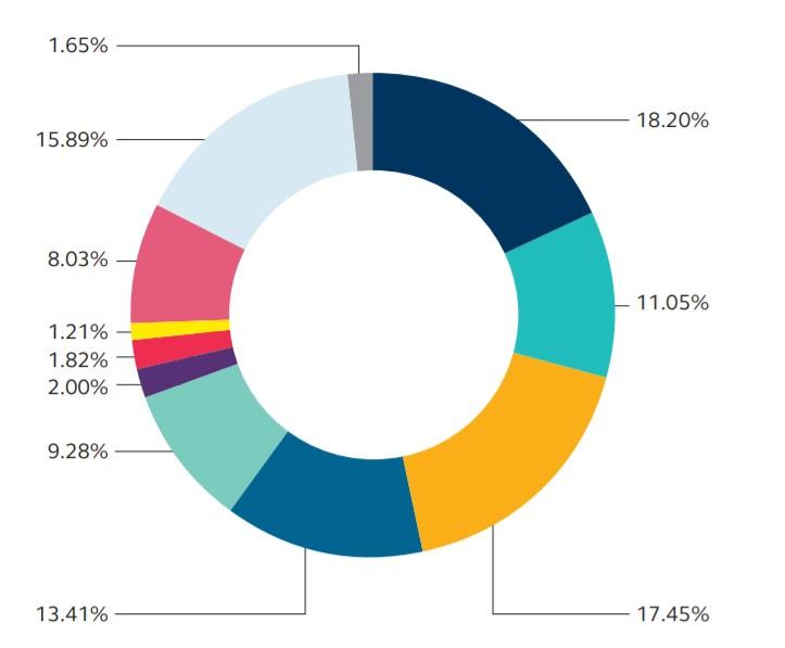 直达国际:MSCI中国A50互联互通指数即将上线